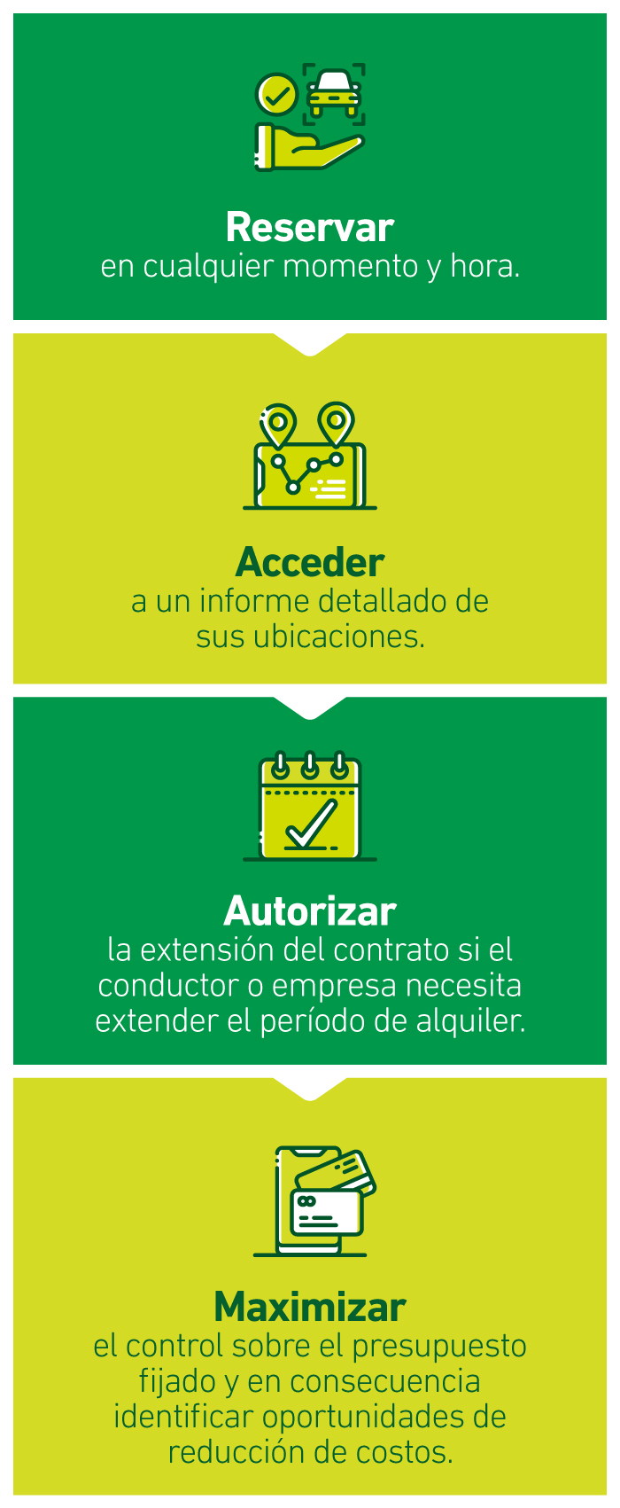 Localiza-Webcorp
