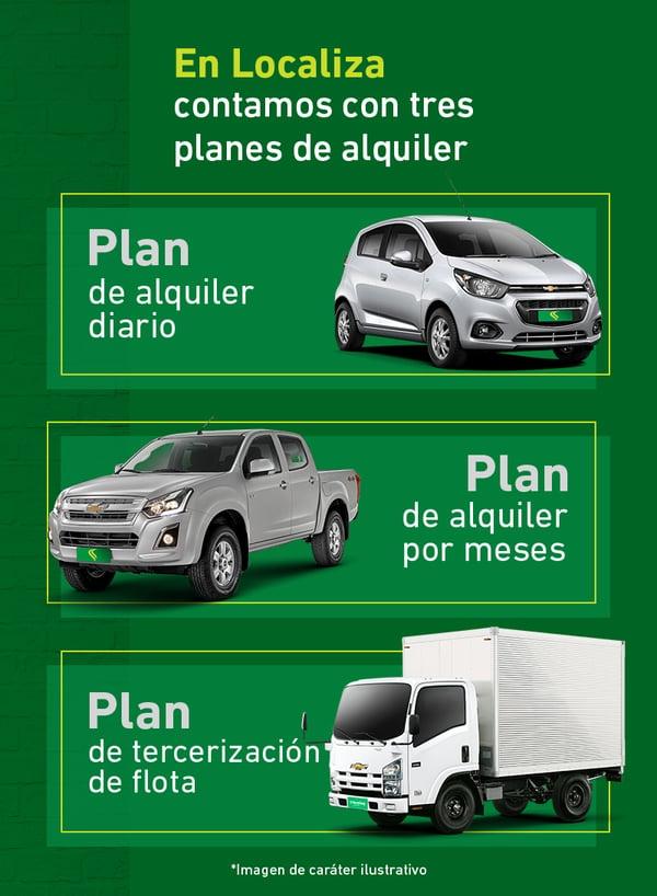 Infográfico-Blogpost-Localiza-empresa-lider