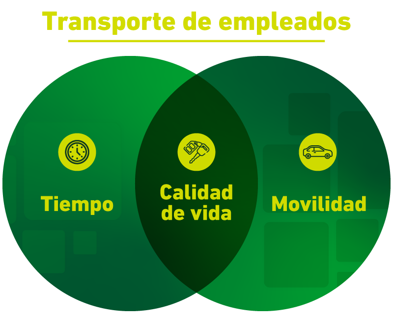 transporte-de-empleados