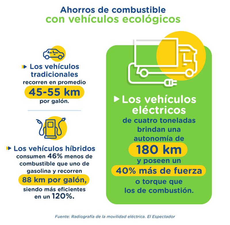 info-vehiculos-electricos