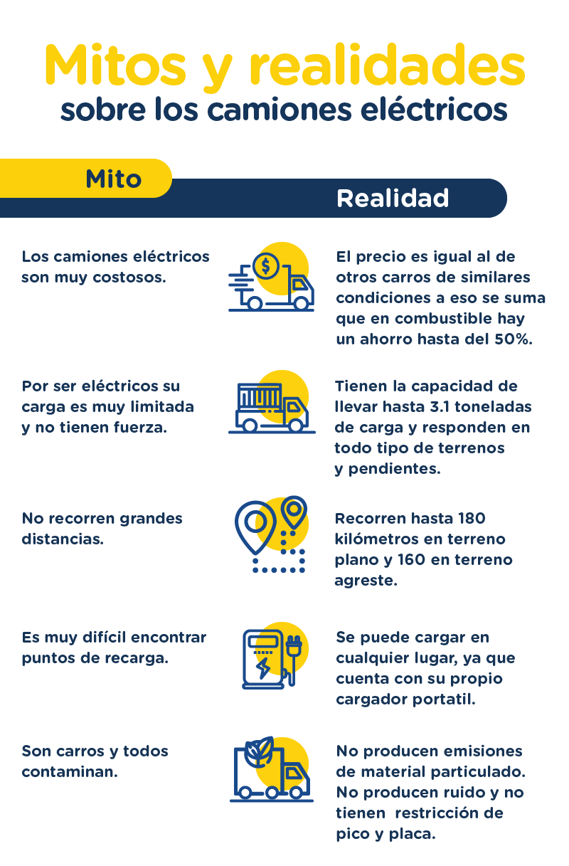 camioneselectrico-infografico-cta_01
