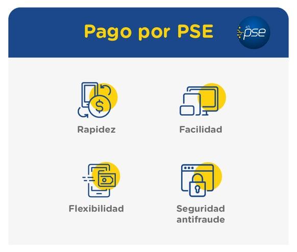 Renting Colombia - Pago por PSE