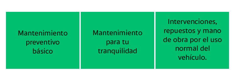H3-Mantenimiento total