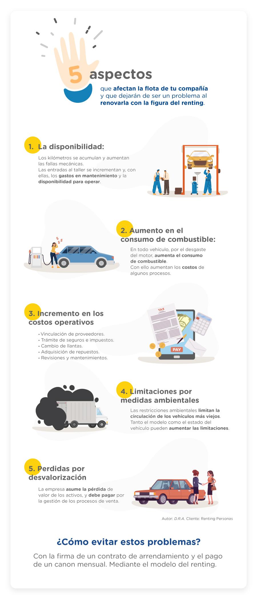 banner-infografico-awareness-renovaflota-productividad-renting-2020