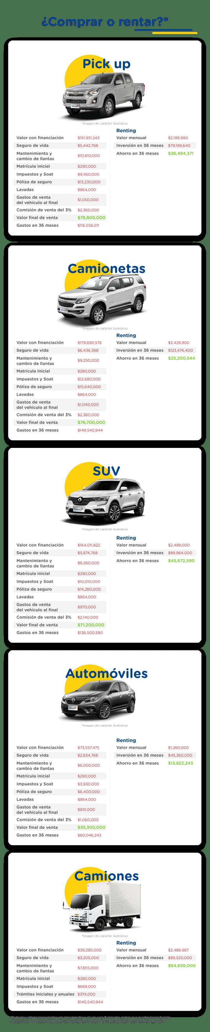 infografico-blogpost-comparativo-cambio-de-vehiculos-v2-2