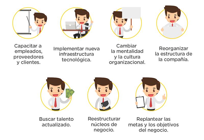 PP_Tendencias-Financieras-Infografico-02