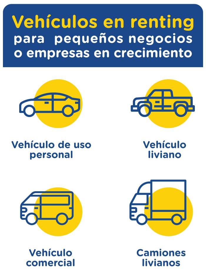 Renting-Colombia---Ventajas-renting-pequeños-negocios