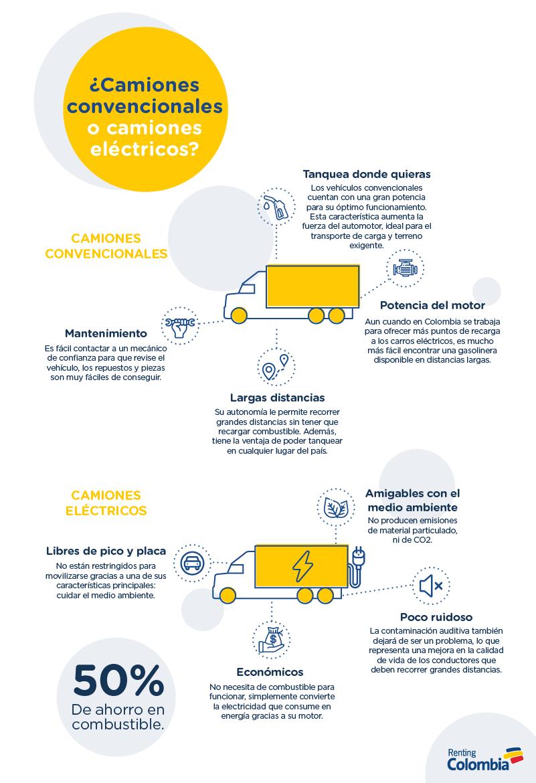vehiculos-electricos-vs-convencionales