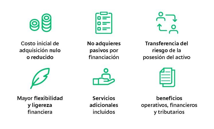 Infográficos- PP-Que-es-renting-personas-02