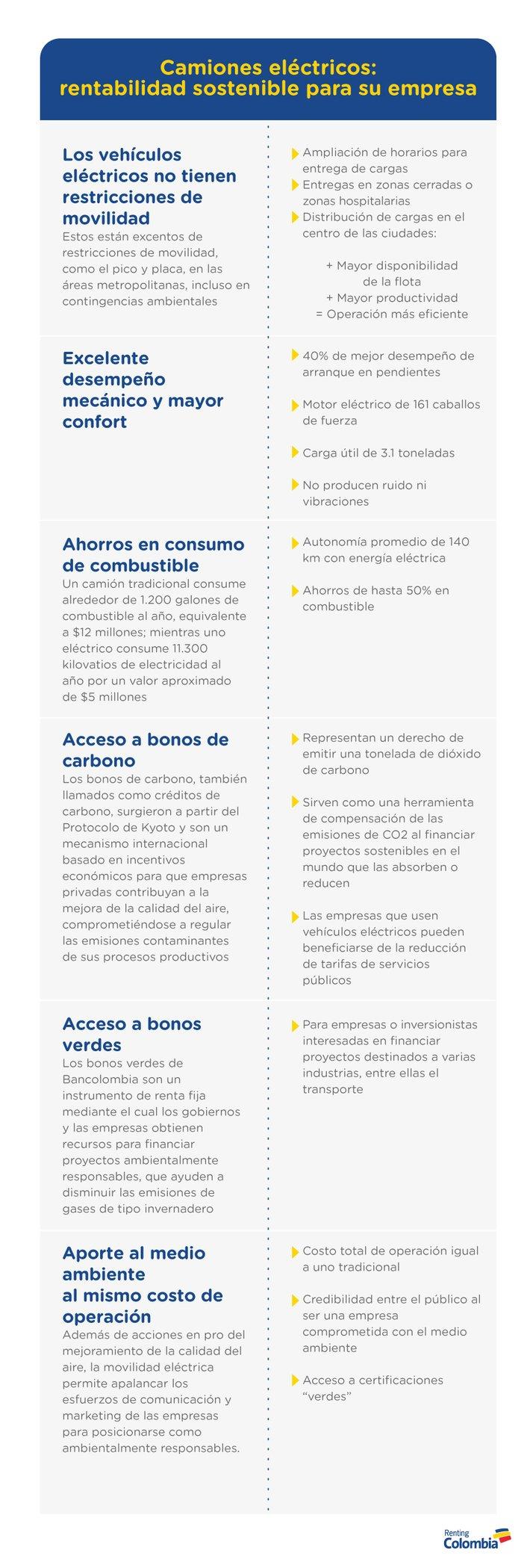 Renting-Colombia---contingencia-ambiental--Infografía-sep25-02