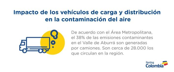 Renting-Colombia---contingencia-ambiental--Infografía-sep25_01
