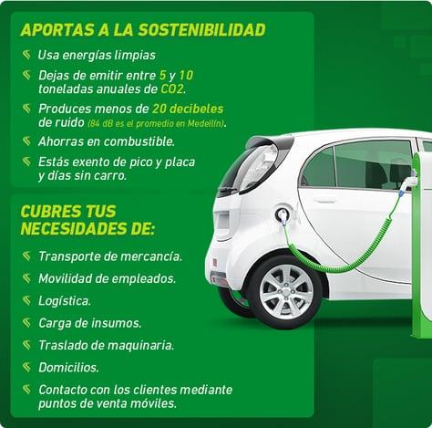 infografico-blogpost-decision-carros-electricos-localiza-agos2020-v2
