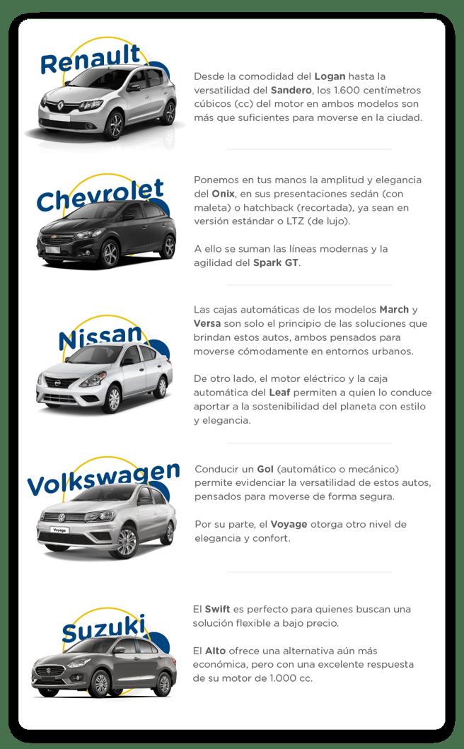 infografico-blogpost-rentingglobal-marcas-modelos-jul-2020-1-1