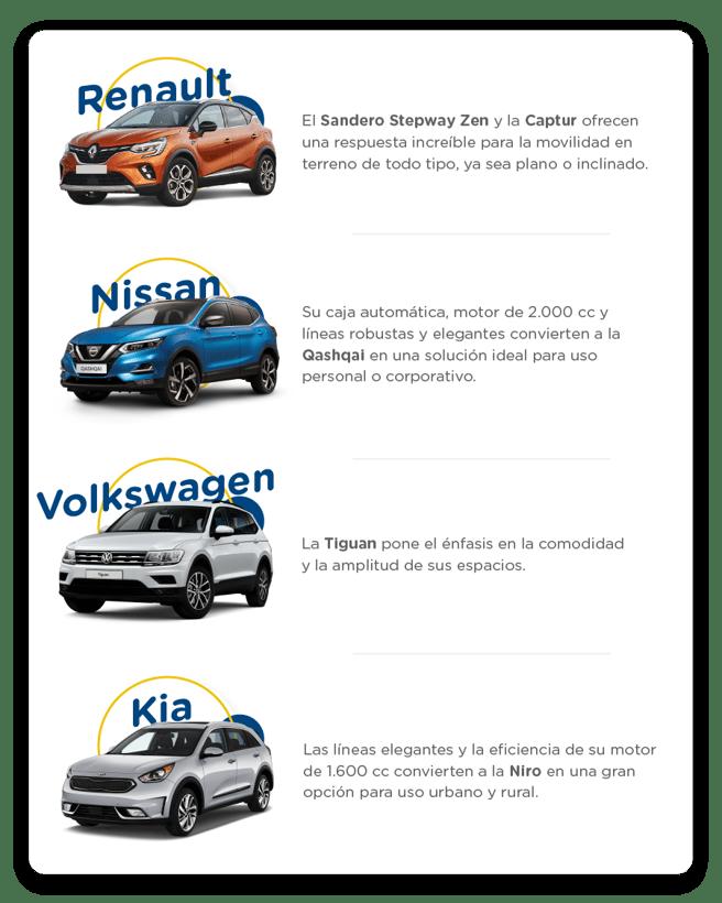 infografico-blogpost-rentingglobal-marcas-modelos-jul-2020-2-1
