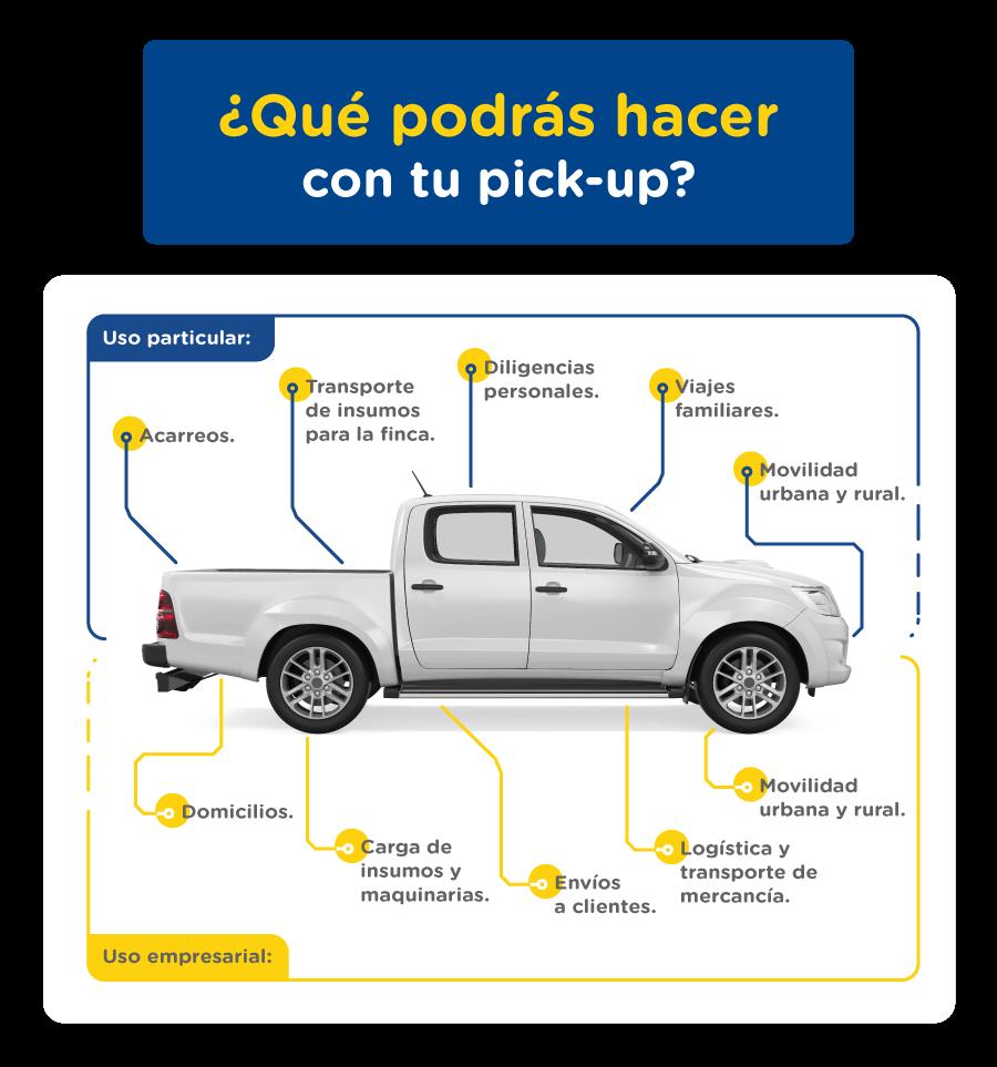 infografico-decision-pick-up-renting-agos2020