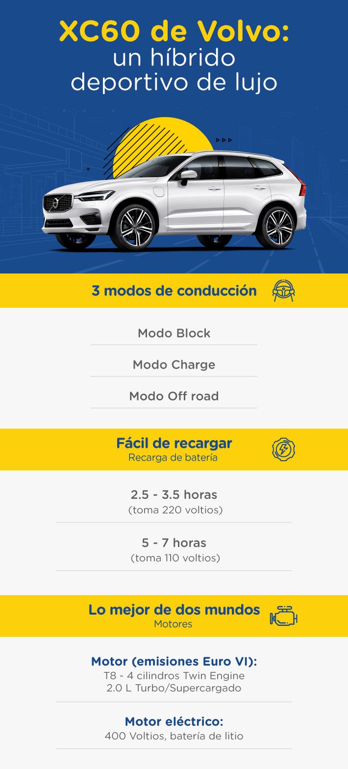 Conoce-el-vehiculo-hibrido-electrico-de-volvo